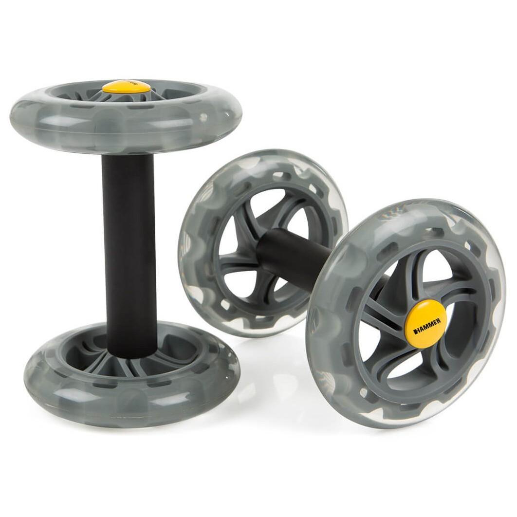 Core Wheels Finnlo